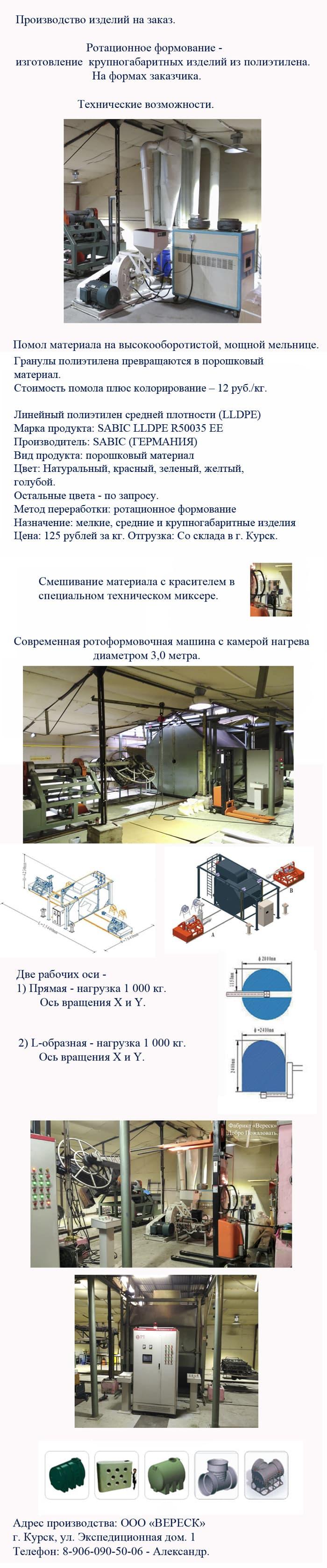 Производство на заказ